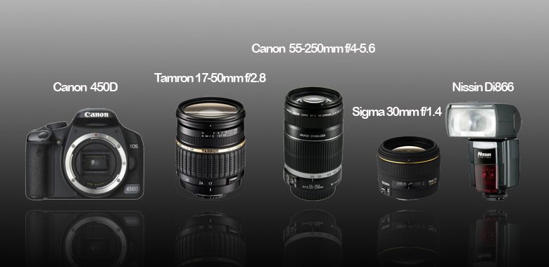 Canon 55-250mm f4-5.6 IS